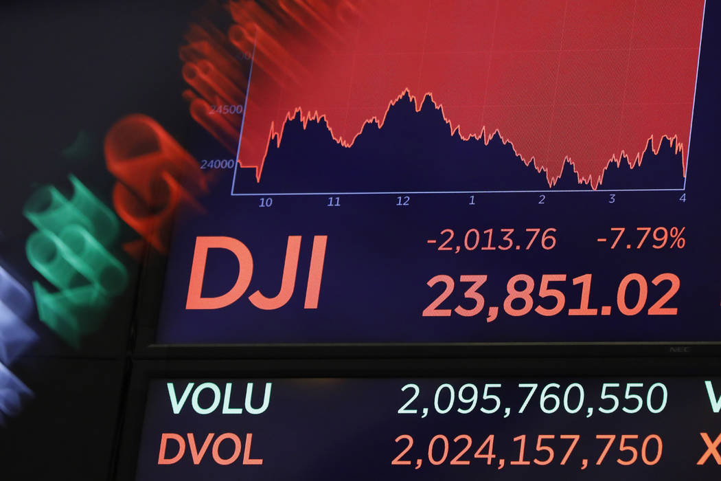 A screen above the floor of the New York Stock Exchange shows the closing number for the DJIA, ...