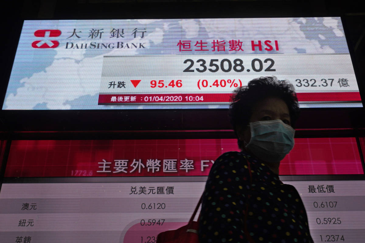 A woman wearing a face mask walks past a bank's electronic board showing the Hong Kong share in ...