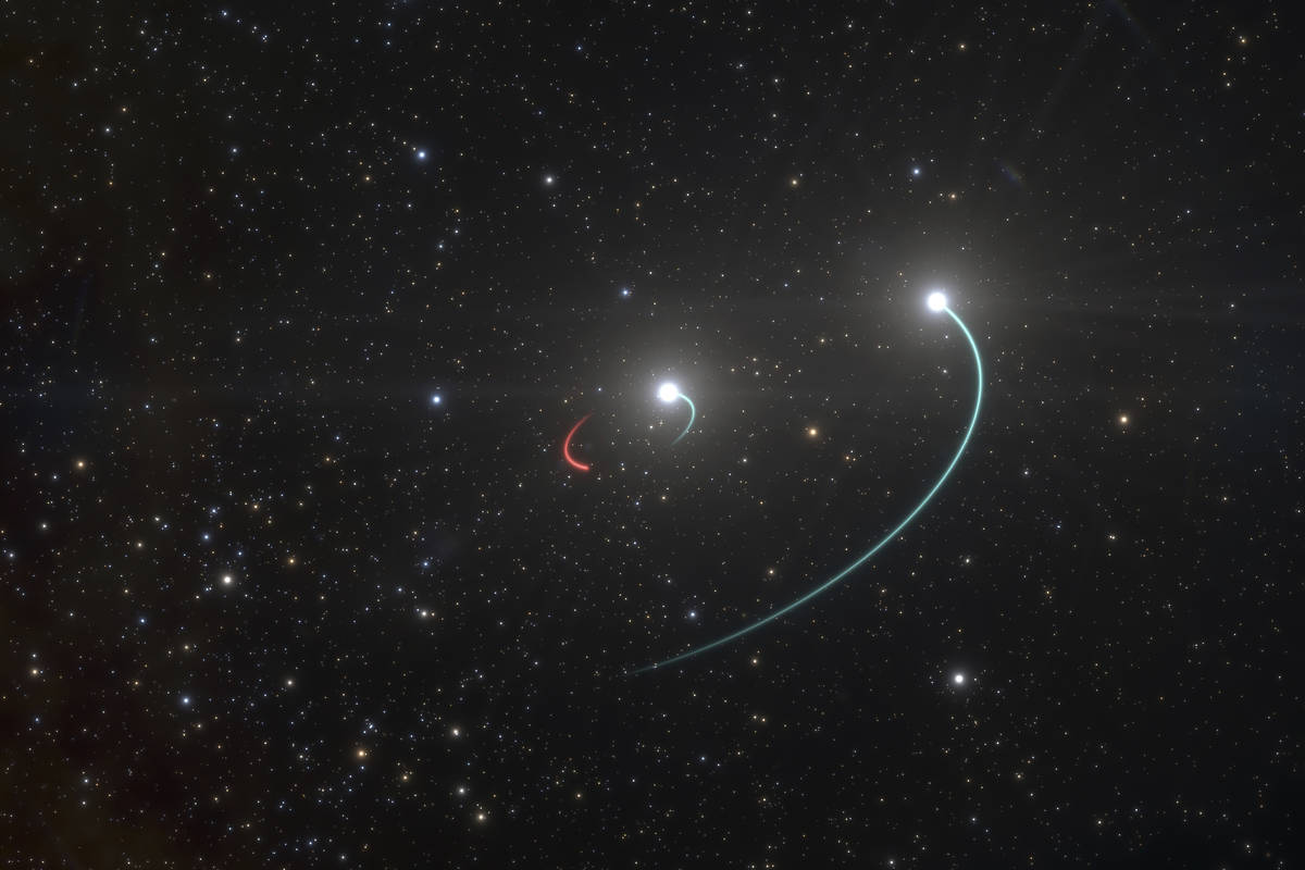 This illustration provided by the European Southern Observatory in May 2020 shows the orbits of ...