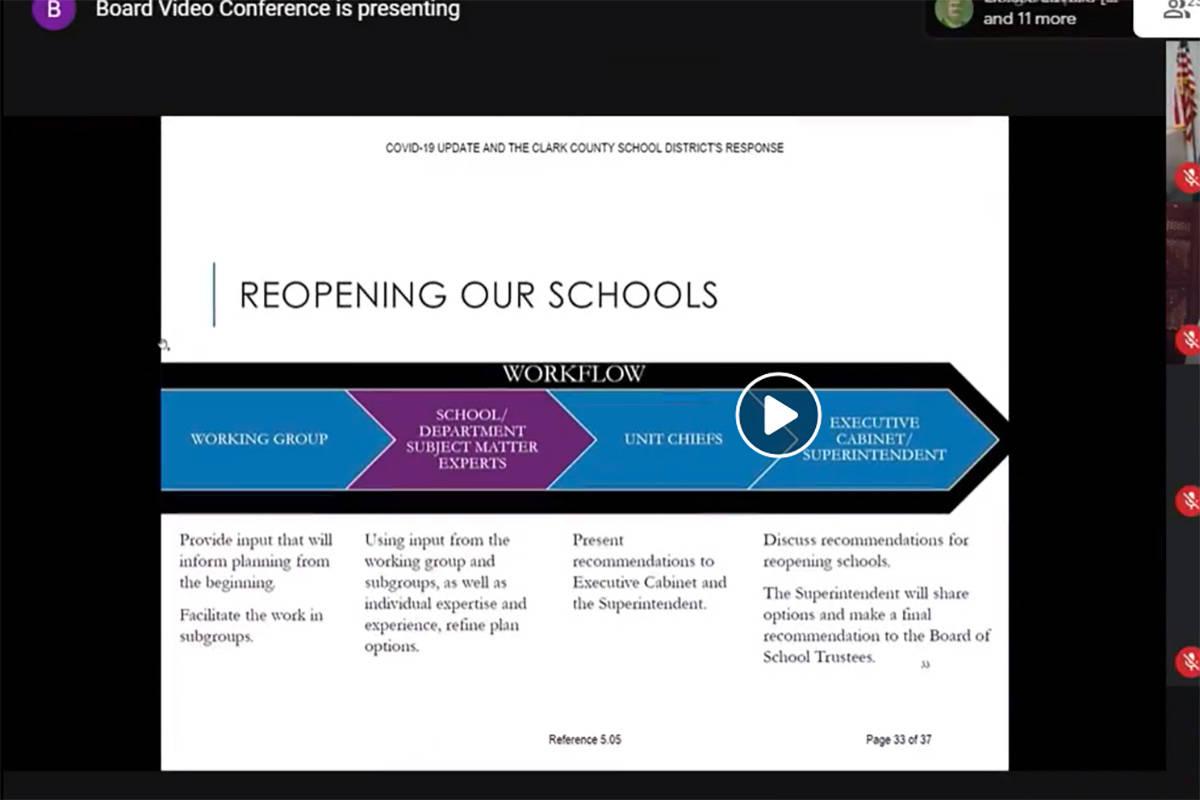 CCSD survey shows students, parents favor in-person schooling thumbnail