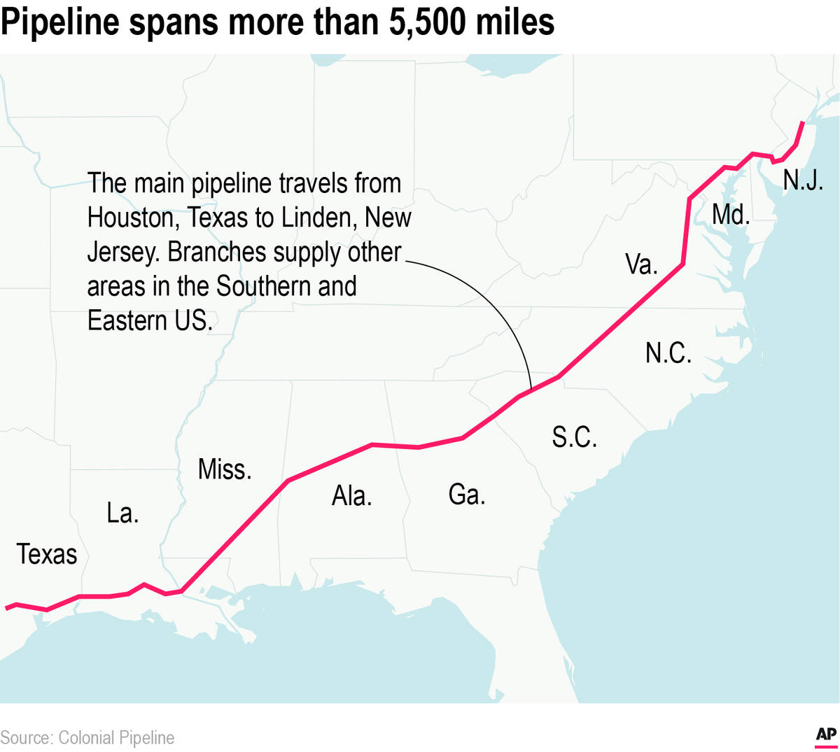 A company that operates a major U.S. energy pipeline says it was forced to temporarily halt all ...